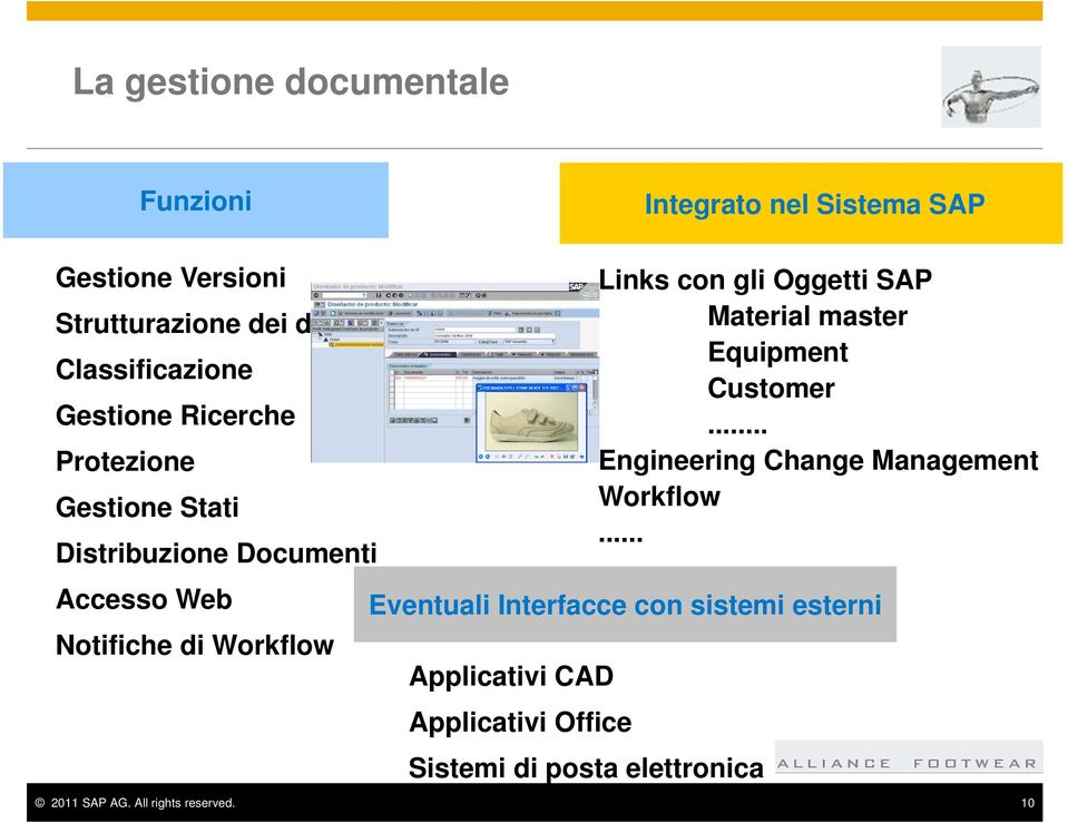 Links con gli Oggetti SAP Material master Equipment Customer... Engineering Change Management Workflow.