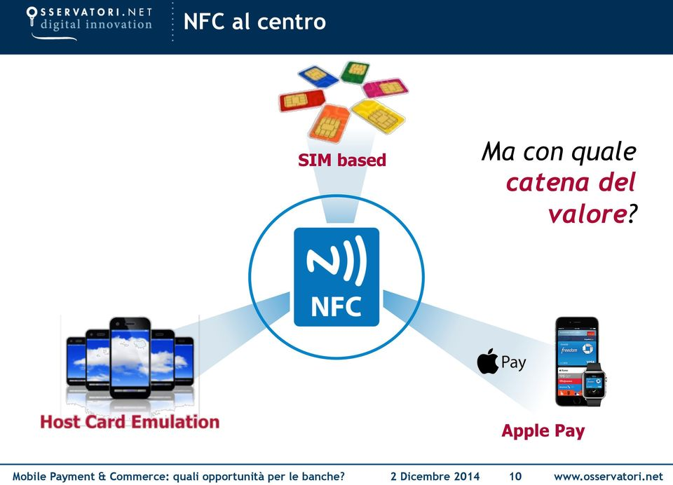 Apple Pay Mobile Payment &
