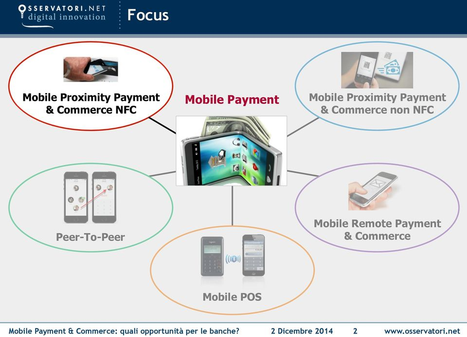 Peer-To-Peer Mobile Remote Payment & Commerce Mobile POS