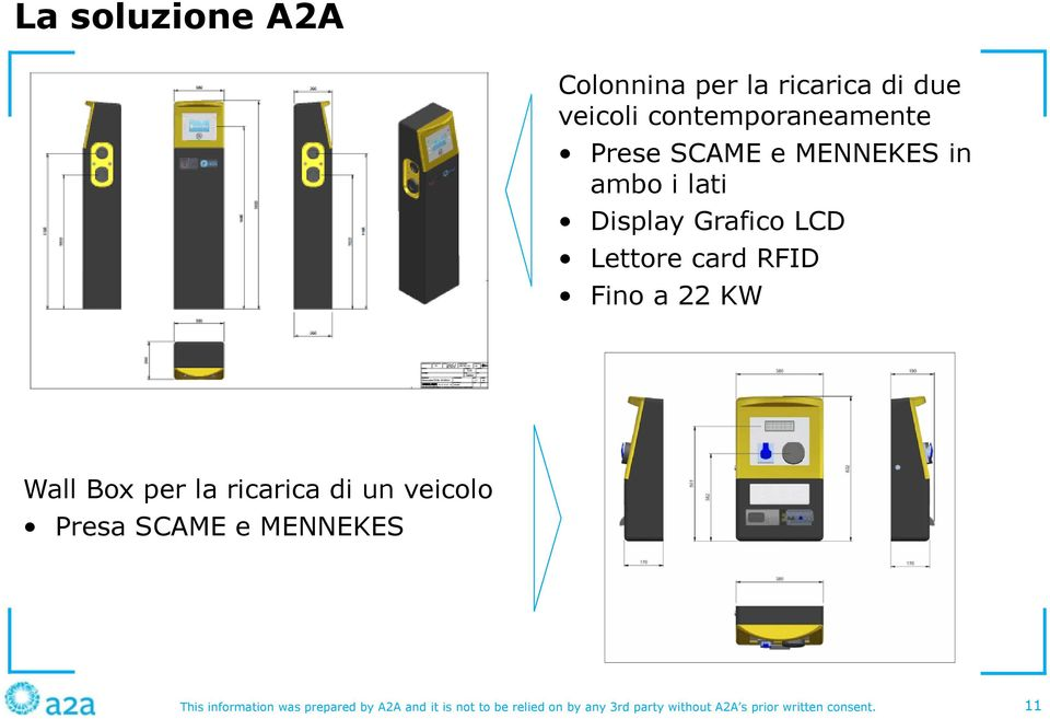 Display Grafico LCD Lettore card RFID Fino a 22 KW Wall