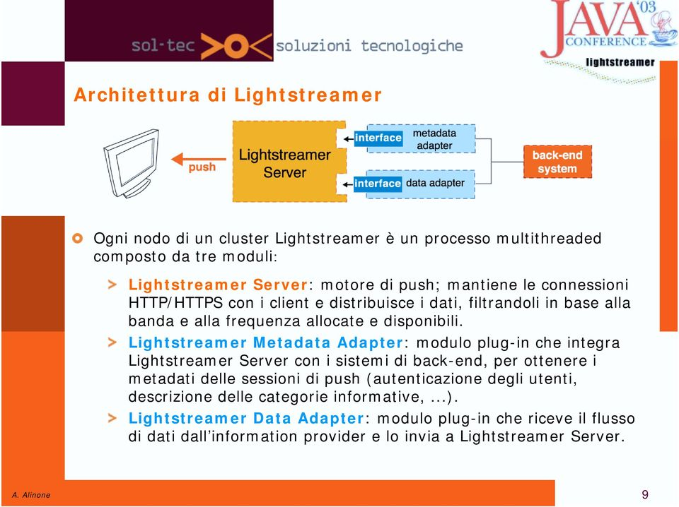 Lightstreamer Metadata Adapter: modulo plug-in che integra Lightstreamer Server con i sistemi di back-end, per ottenere i metadati delle sessioni di push