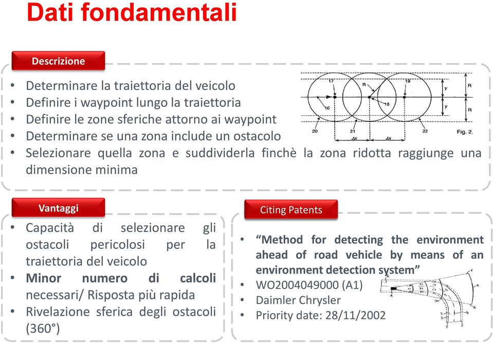 per la traiettoria del veicolo Minor numero di calcoli necessari/ Risposta più rapida Rivelazione sferica degli ostacoli (360 ) Citing Cited Patents Method for detecting the