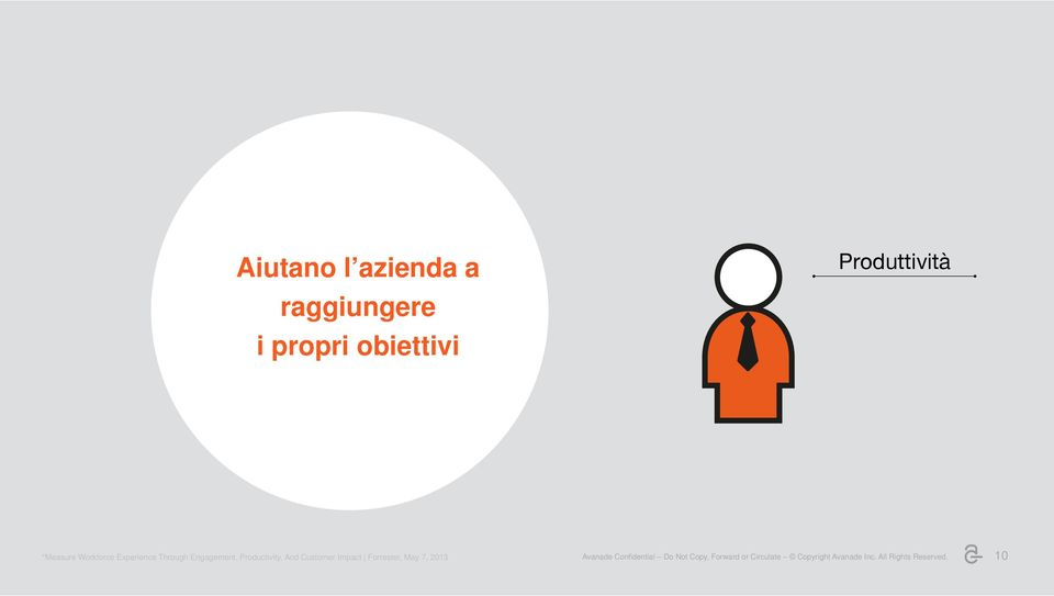 Customer Impact Forrester, May 7, 2013 Avanade Confidential Do Not