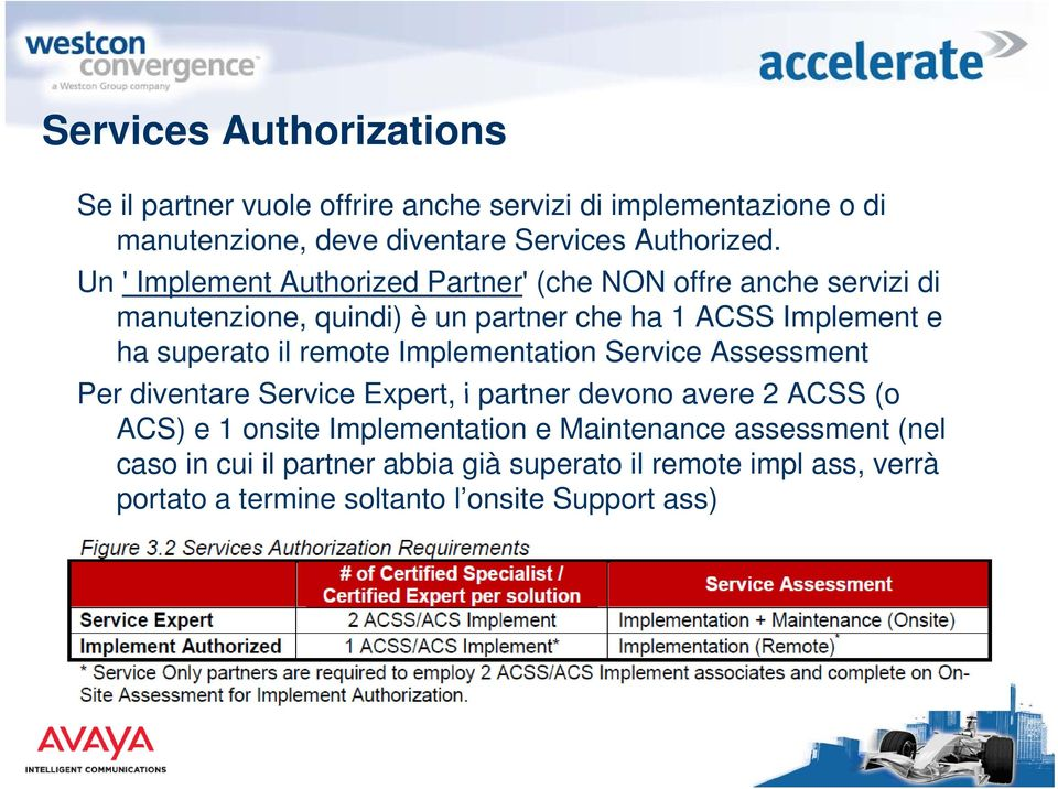 remote Implementation Service Assessment Per diventare Service Expert, i partner devono avere 2 ACSS (o ACS) e 1 onsite Implementation e