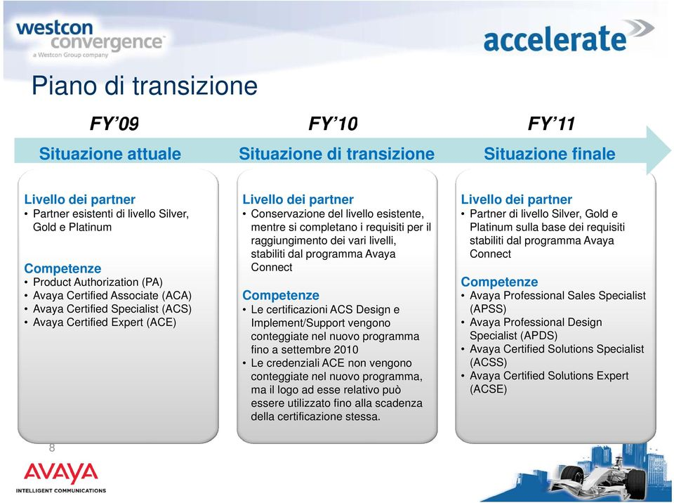 e Platinum sulla base dei requisiti stabiliti dal programma Avaya Connect Competenze Product Authorization (PA) Avaya Certified Associate (ACA) Avaya Certified Specialist (ACS) Competenze Le