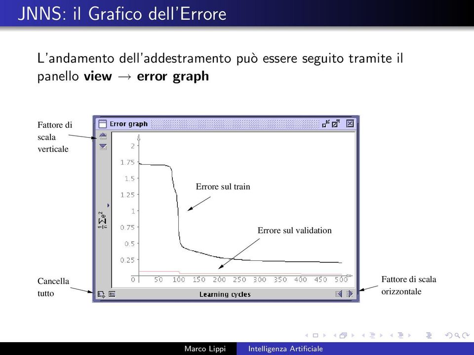 view error graph Fattore di scala verticale Errore sul