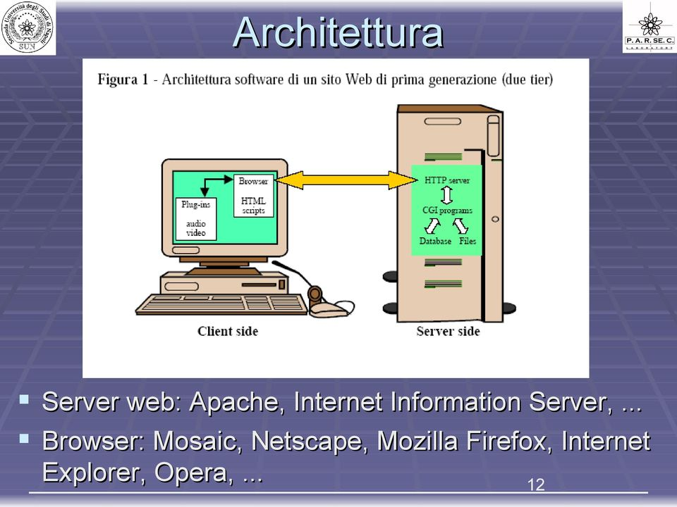 .. Browser: Mosaic, Netscape,