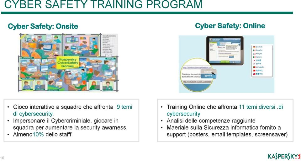 Impersonare il Cybercriminiale, giocare in squadra per aumentare la security awarness.