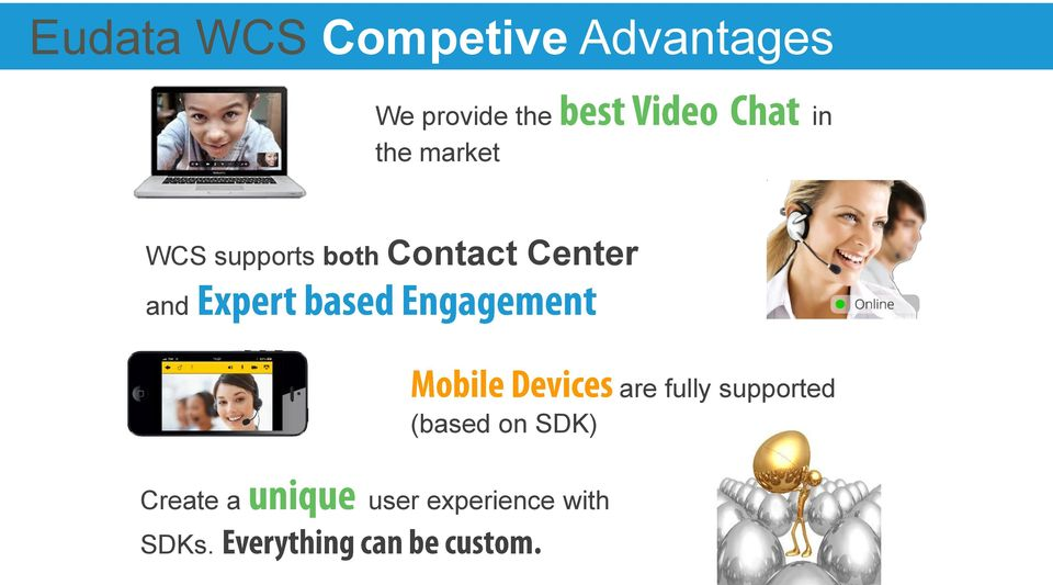 both Contact Center and (based on SDK)