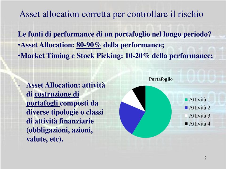 Asset Allocation: 80-90% della performance; Market Timing e Stock Picking: 10-20% della