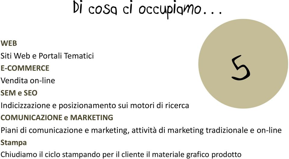MARKETING Piani di comunicazione e marketing, attività di marketing tradizionale e