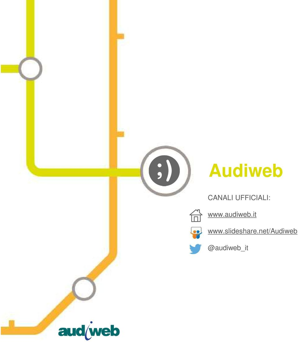 audiweb.it www.