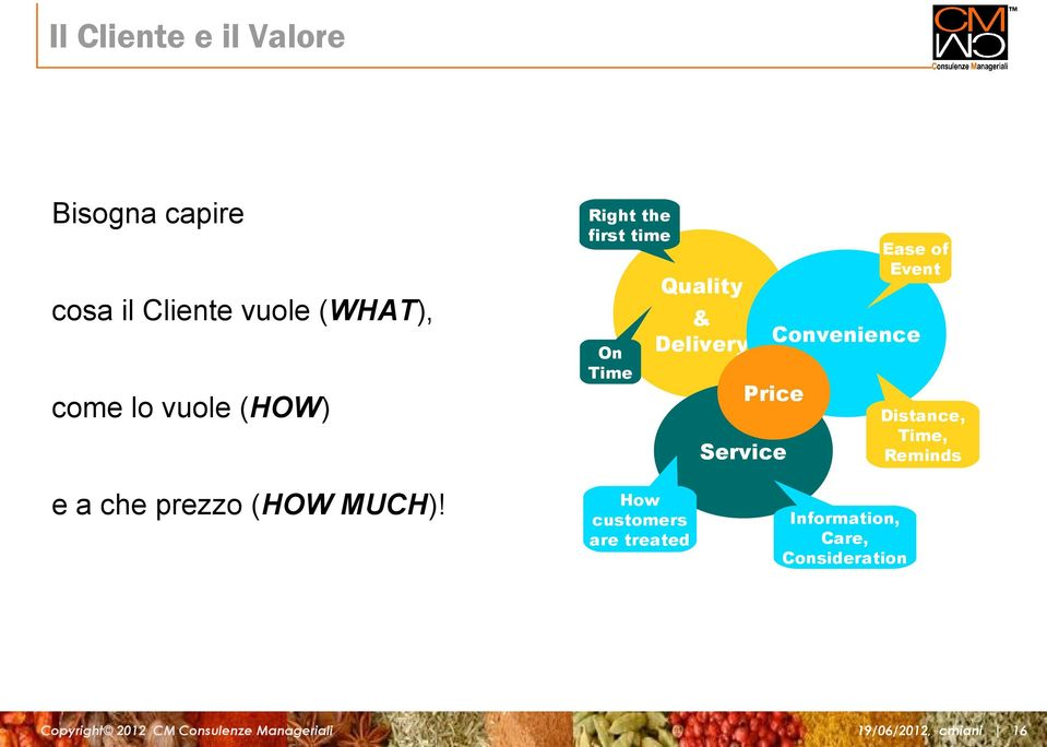 Convenience Price Service e a che prezzo (HOW MUCH)!
