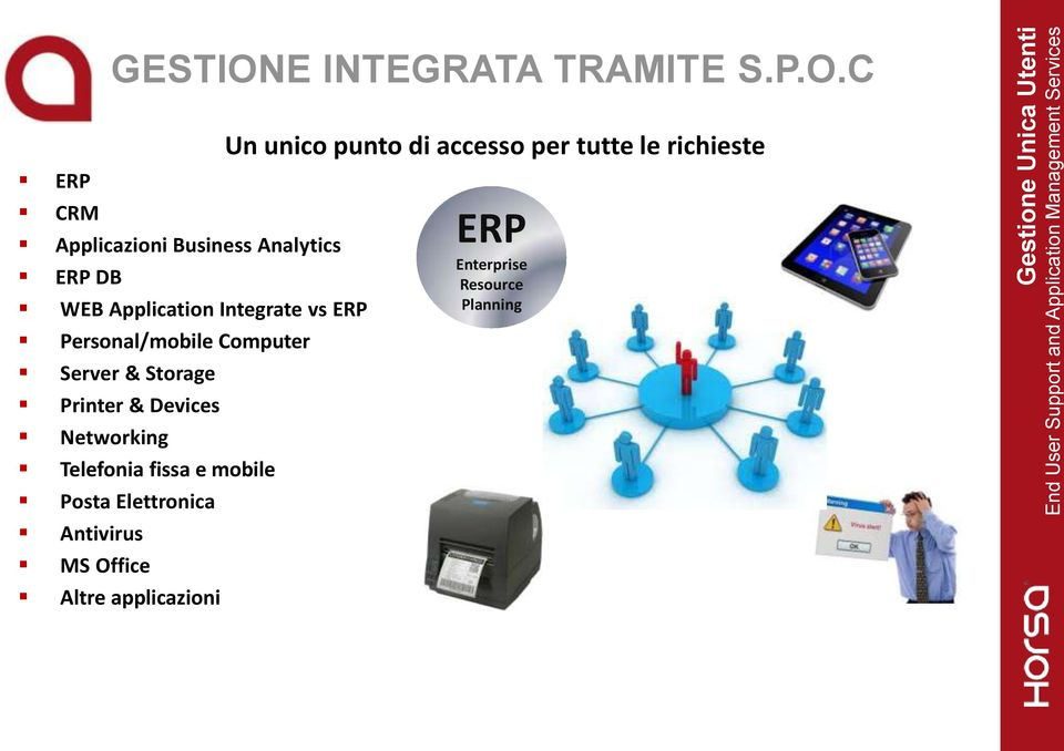 C ERP CRM Applicazioni Business Analytics ERP DB WEB Application Integrate vs ERP
