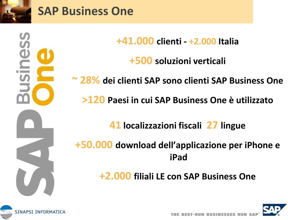 Business One >120 Paesi in cui SAP Business One è utilizzato 41