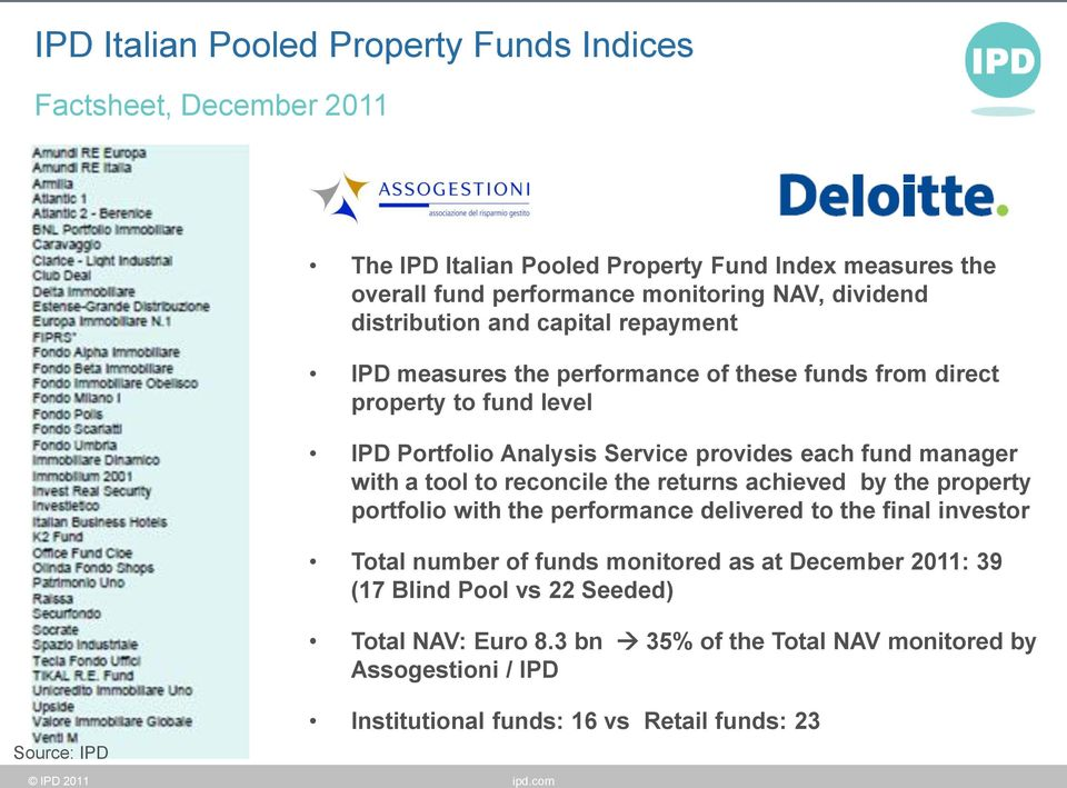 with a tool to reconcile the returns achieved by the property portfolio with the performance delivered to the final investor Total number of funds monitored as at December