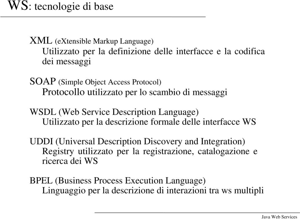 la descrizione formale delle interfacce WS UDDI (Universal Description Discovery and Integration) Registry utilizzato per la
