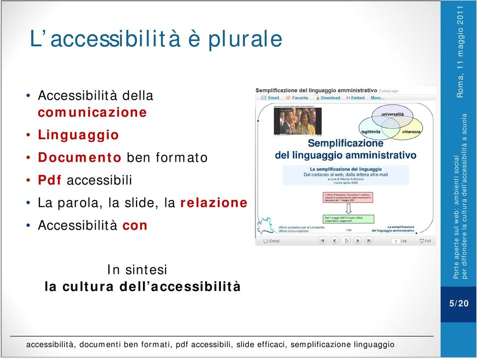 Accessibilità con In sintesi la cultura dell accessibilità 5/20