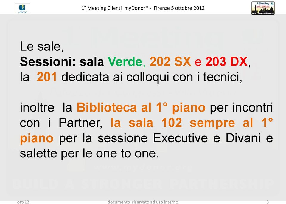 con i Partner, la sala 102 sempre al 1 piano per la sessione Executive e