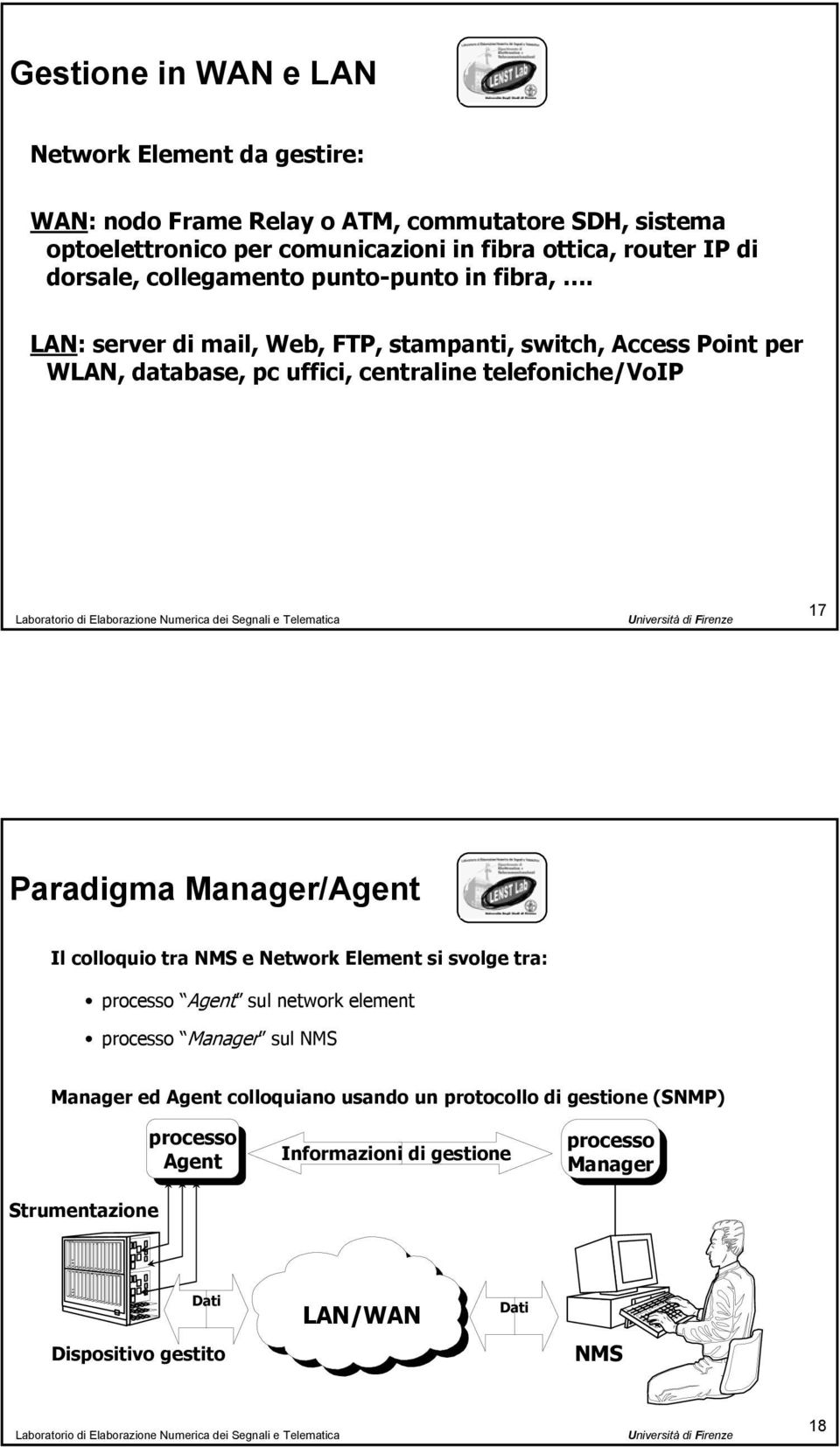LAN: server di mail, Web, FTP, stampanti, switch, Access Point per WLAN, database, pc uffici, centraline telefoniche/voip 17 Paradigma Manager/Agent Il colloquio tra
