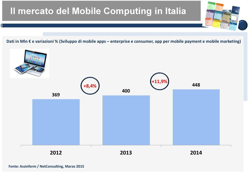 mobile apps enterprise e consumer, app per