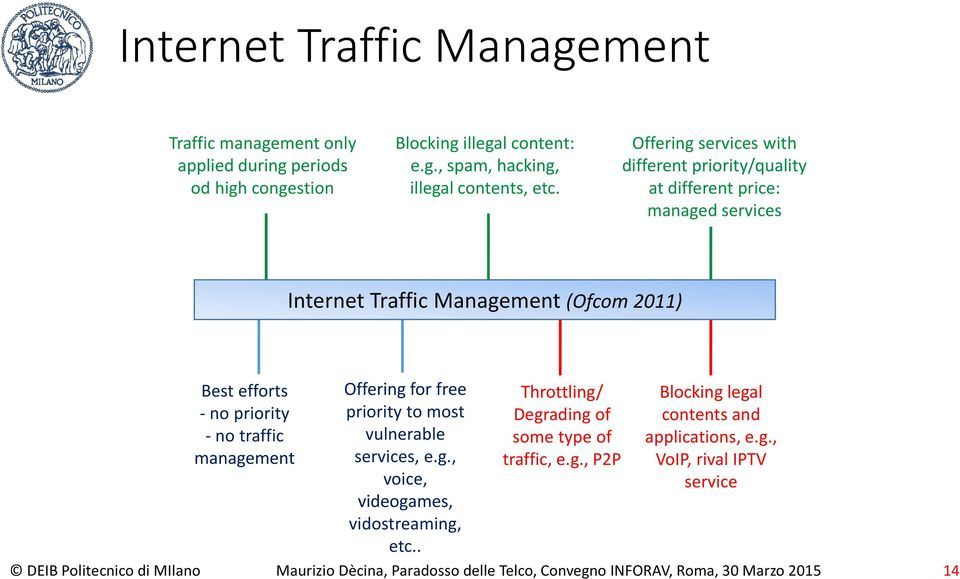 traffic management Offering for free priority to most vulnerable services, e.g., voice, videogames, vidostreaming, etc.