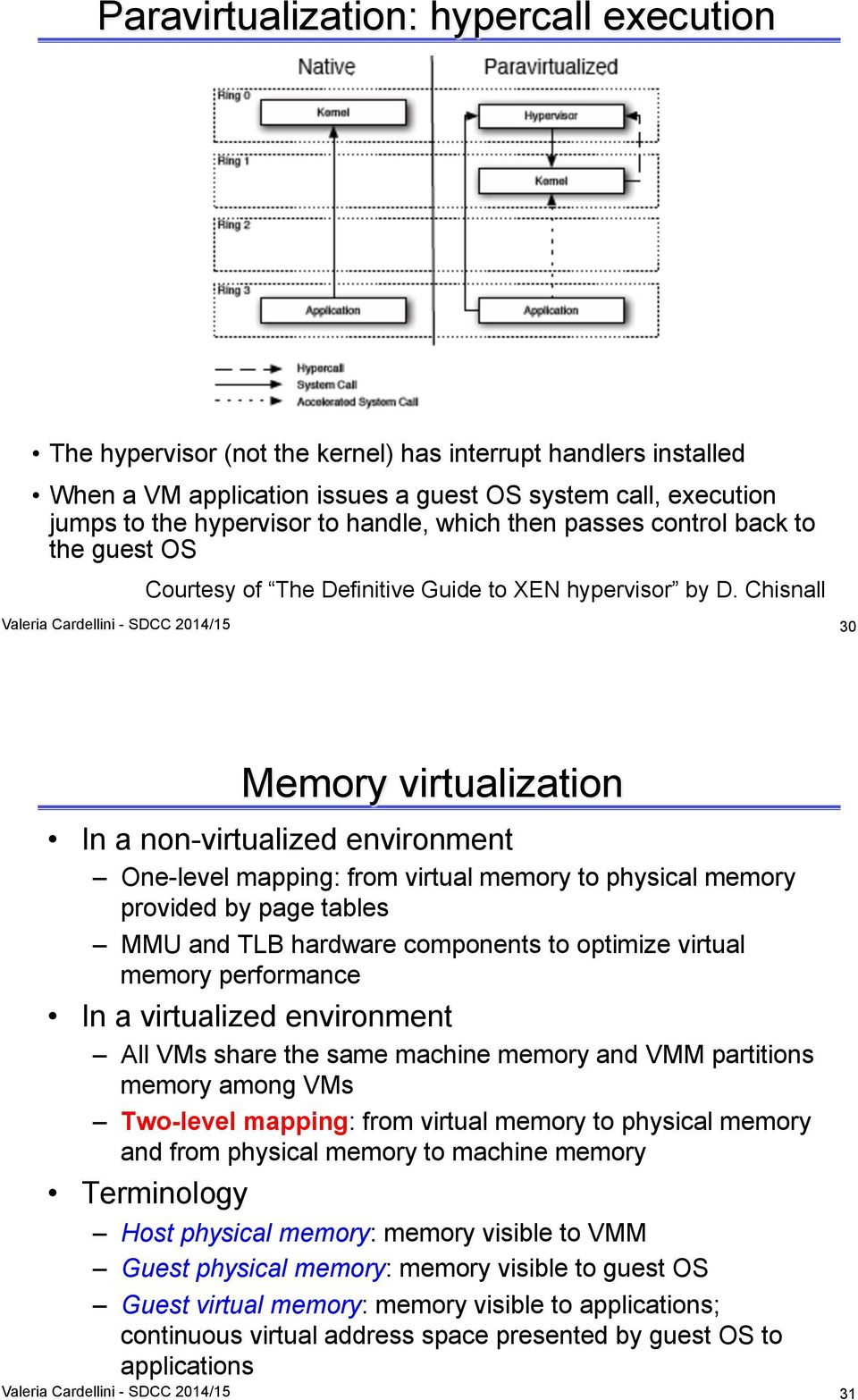 Chisnall 30 Memory virtualization In a non-virtualized environment One-level mapping: from virtual memory to physical memory provided by page tables MMU and TLB hardware components to optimize