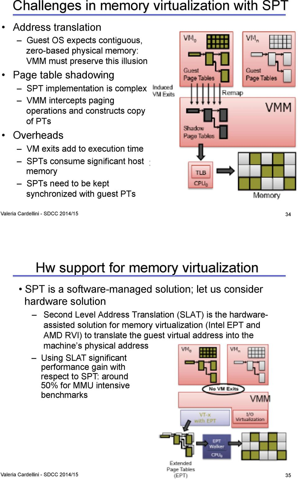 Hw support for memory virtualization SPT is a software-managed solution; let us consider hardware solution Second Level Address Translation (SLAT) is the hardwareassisted solution for memory