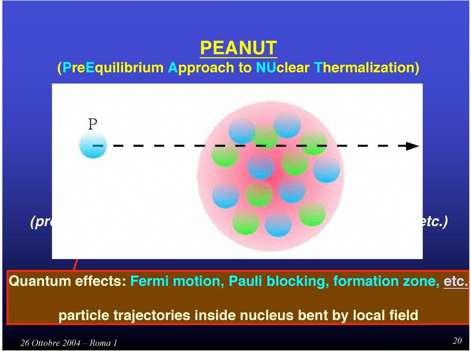 Evaporation/Fission or Fermi Break-up (production of residual nuclear fragments, de-excitation,
