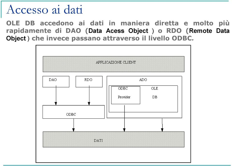 (Data Acess Object ) o RDO (Remote Data Object