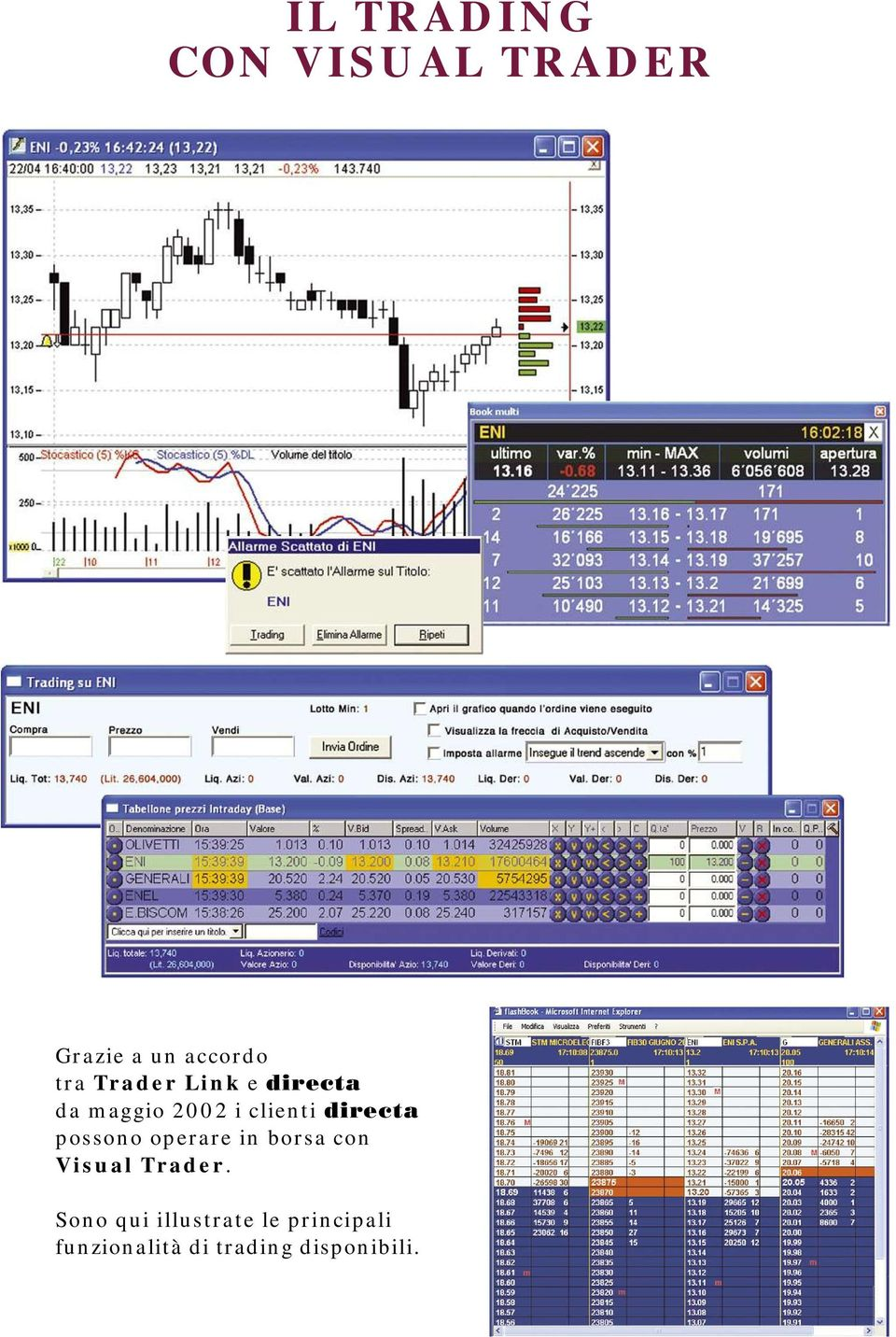 possono operare in borsa con Visual Trader.