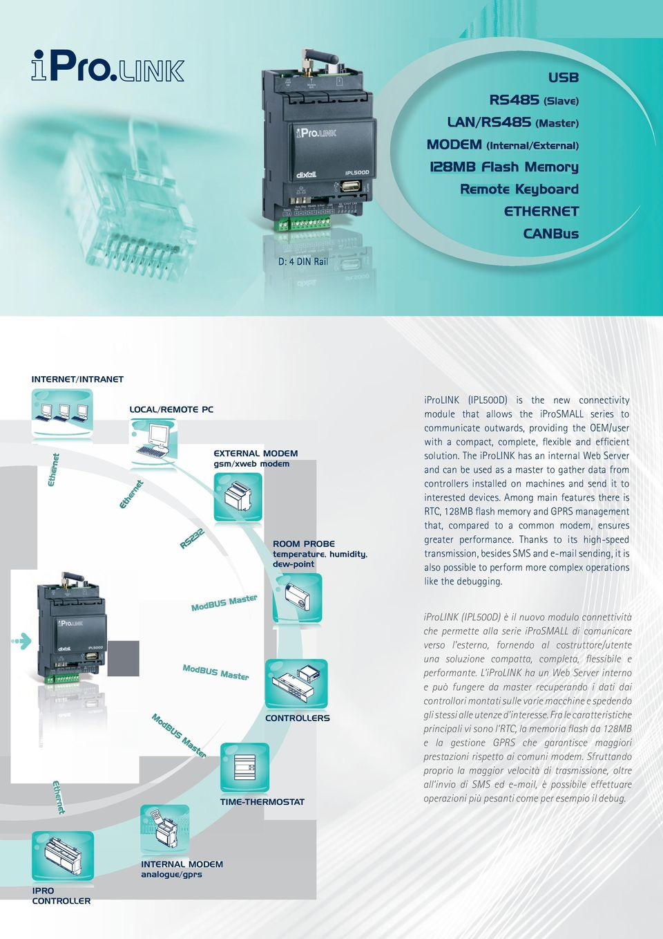 CONTROLLERS S iprolink (IPL500D) is the new connectivity module that allows the iprosmall series to communicate outwards, providing the OEM/user with a compact, complete, flexible and efficient