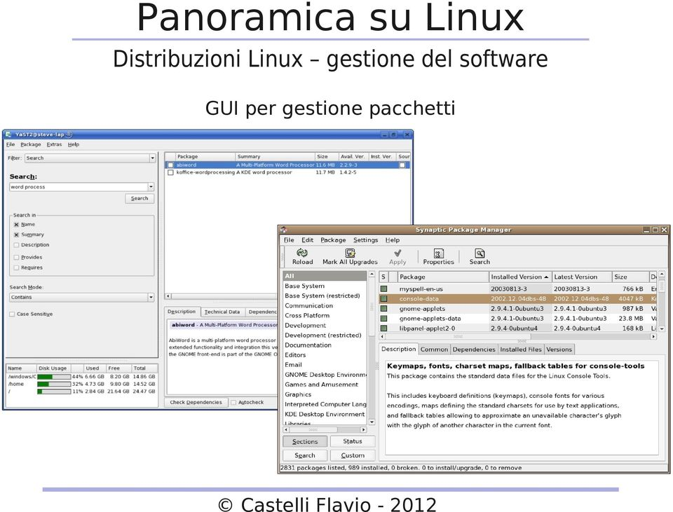 del software GUI