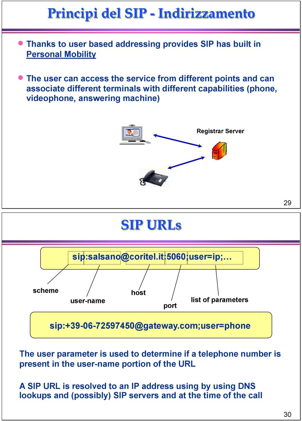 it:5060;user=ip; scheme user-name host port list of parameters sip:+39-06-72597450@gateway.