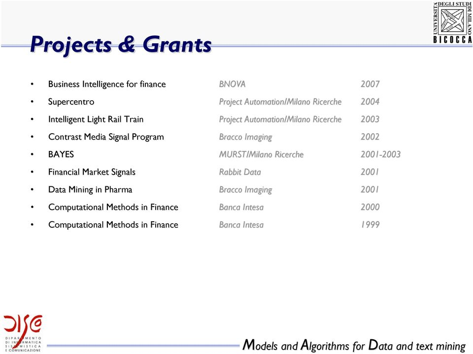 in Finance BNOVA 2007 Project Automation/Milano Ricerche 2004 Project Automation/Milano Ricerche 2003 Bracco
