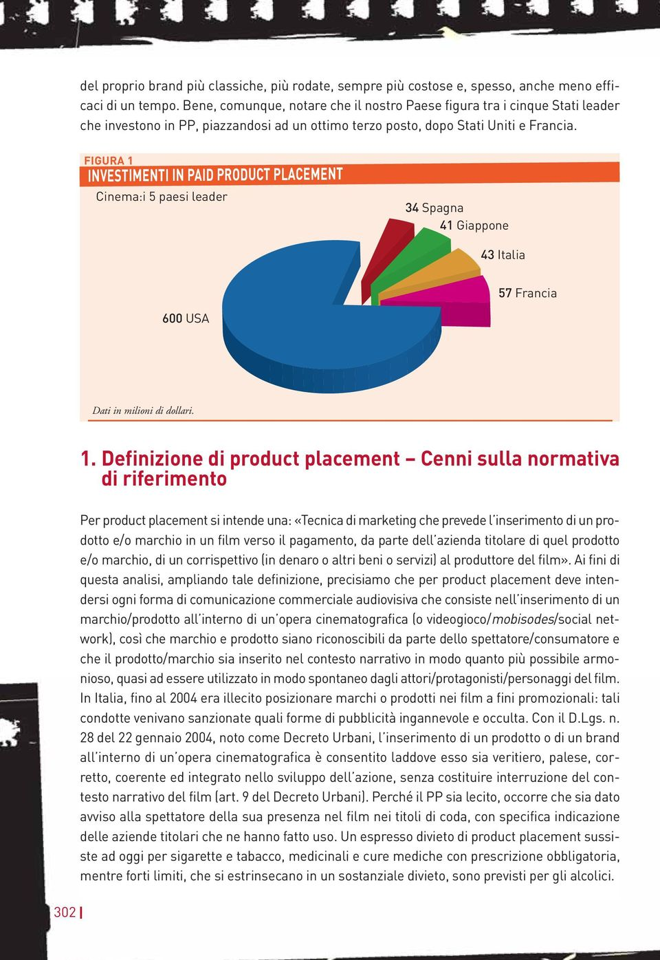 FIGURA 1 INVESTIMENTI IN PAID PRODUCT PLACEMENT Cinema:i 5 paesi leader 34 Spagna 41 Giappone 43 Italia 57 Francia 600 USA Dati in milioni di dollari. 302 1.