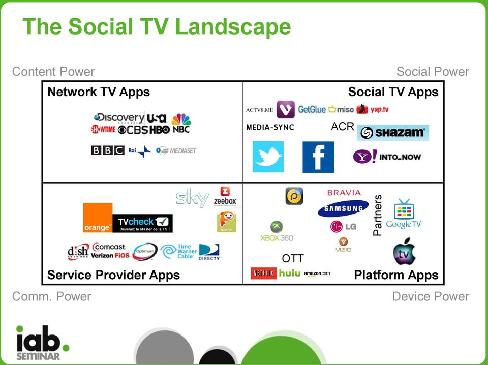 Power Social TV Apps ACR Service