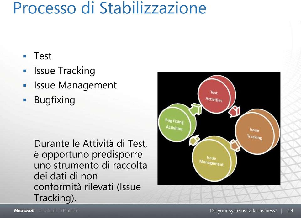 Test Issue Tracking Issue Management Bugfixing Durante le Attività di Test, è opportuno