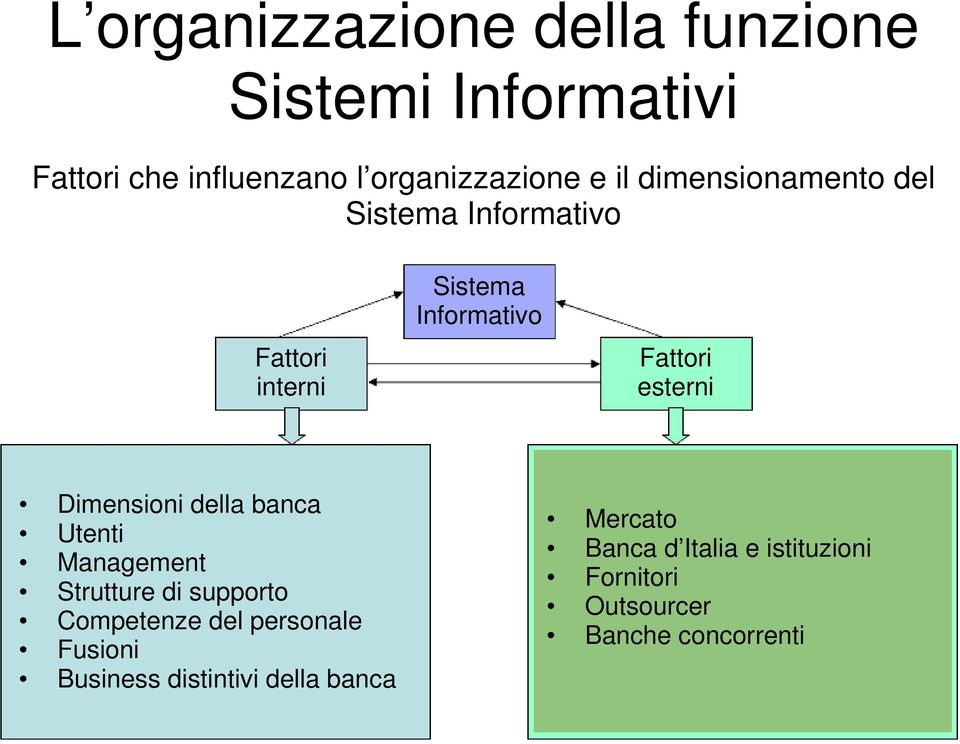 Management Strutture di supporto Competenze del personale Fusioni Business distintivi
