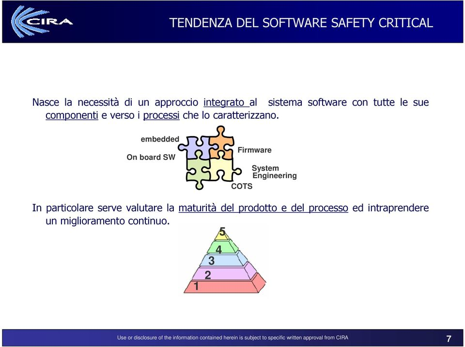 embedded On board SW Firmware System Engineering COTS In particolare serve valutare la