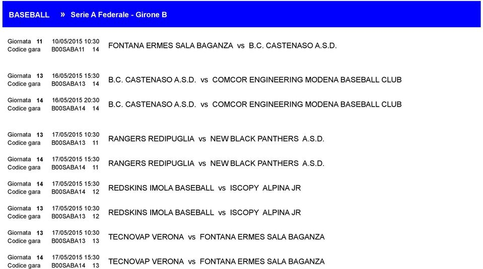 vs COMCOR ENGINEERING MODENA BASEBALL CLUB 17/05/2015 10:30 B00SABA13 11 17/05/2015 15:30 B00SABA14 11 17/05/2015 15:30 B00SABA14 12 17/05/2015 10:30 B00SABA13 12 17/05/2015 10:30