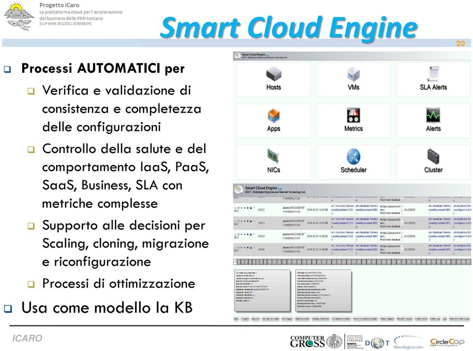 PaaS, SaaS, Business, SLA con metriche complesse Supporto alle decisioni per Scaling,