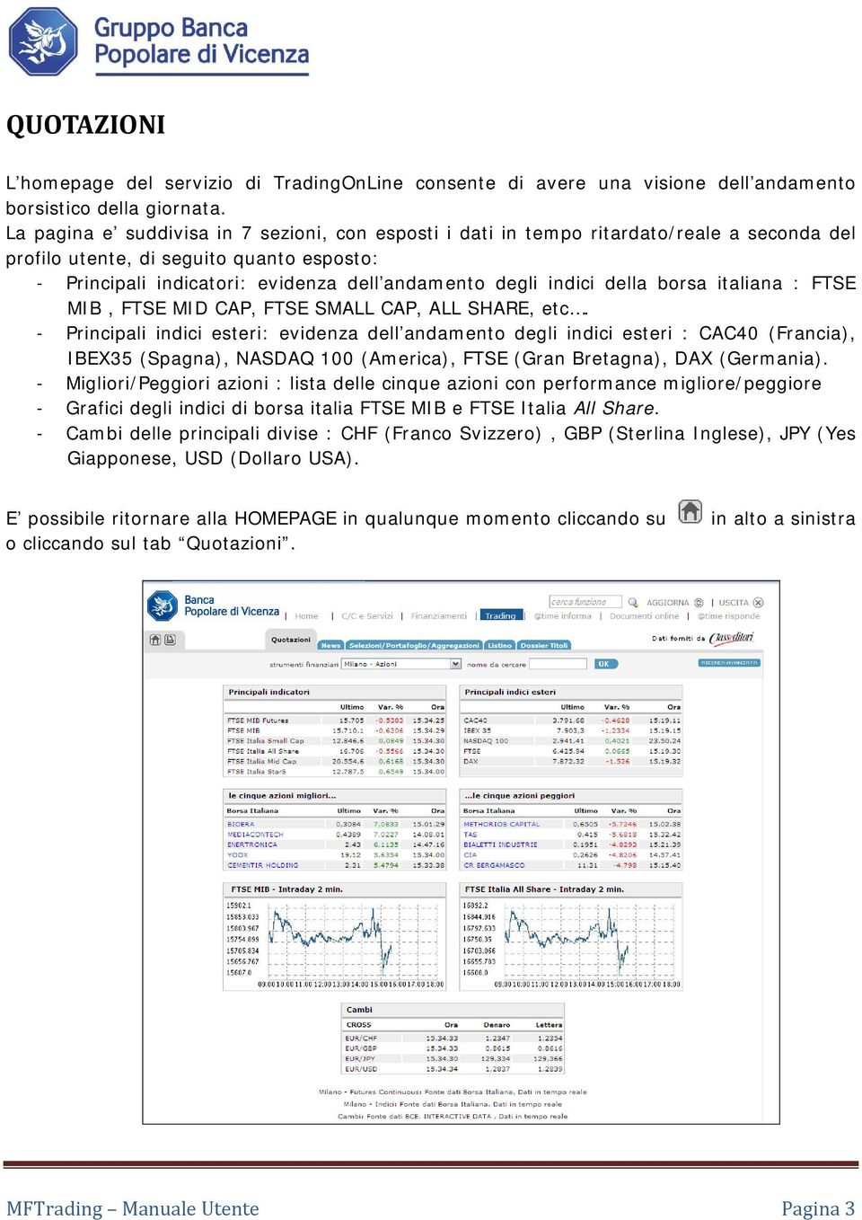 della borsa italiana : FTSE MIB, FTSE MID CAP, FTSE SMALL CAP, ALL SHARE, etc.