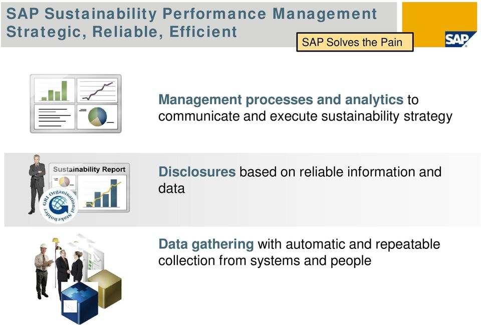 sustainability strategy Disclosures based on reliable information and