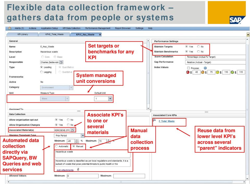 via SAPQuery, BW Queries and web services Associate KPI s to one or several materials
