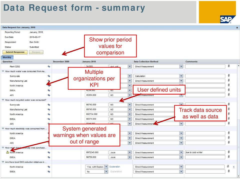 KPI User defined units Track data source as well as
