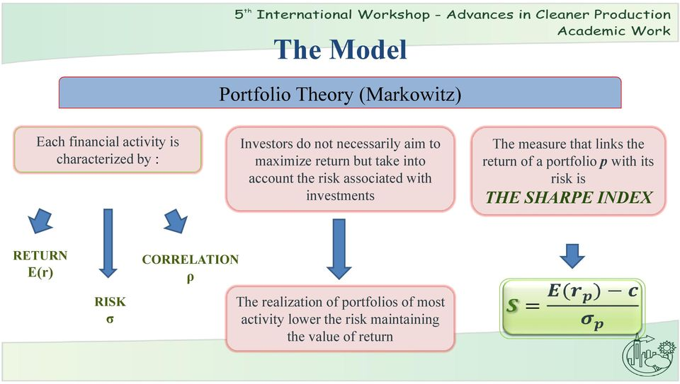 measure that links the return of a portfolio p with its risk is THE SHARPE INDEX RETURN E(r) RISK σ