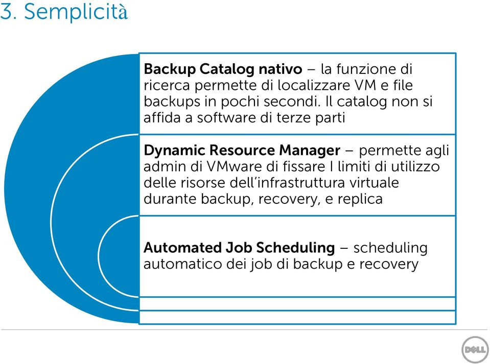 Il catalog non si affida a software di terze parti Dynamic Resource Manager permette agli admin di