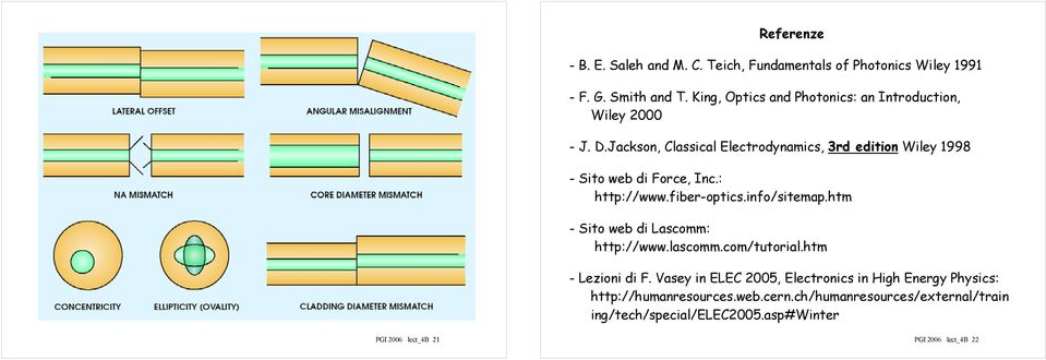 Jackson, Classical Electrodynamics, 3rd edition Wiley 1998 - Sito web di Force, Inc.: http://www.fiber-optics.info/sitemap.