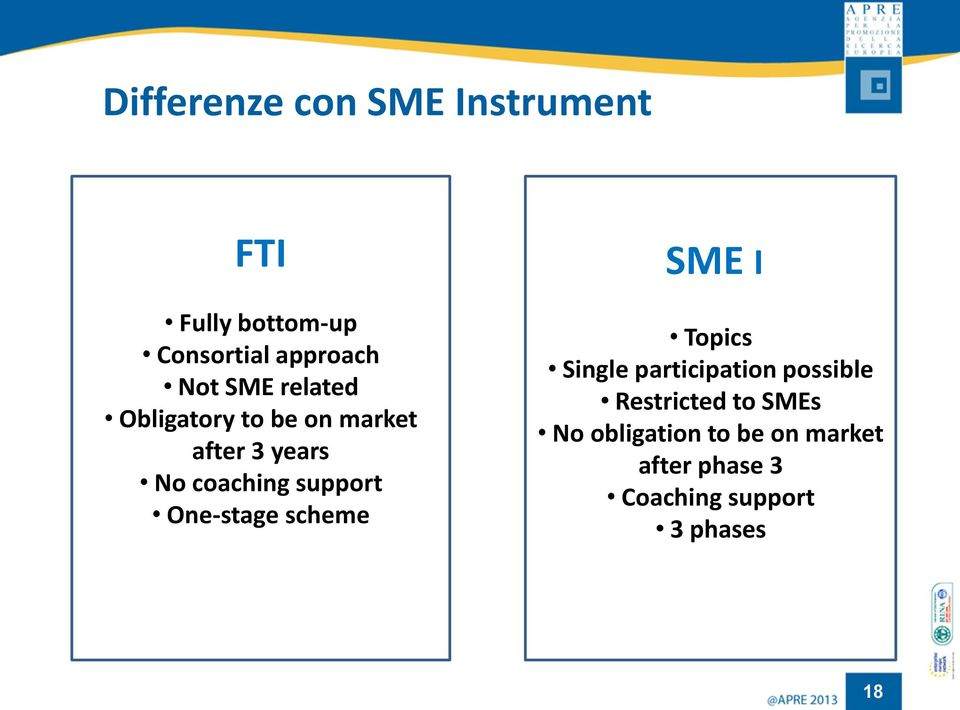 One-stage scheme SME I Topics Single participation possible Restricted to